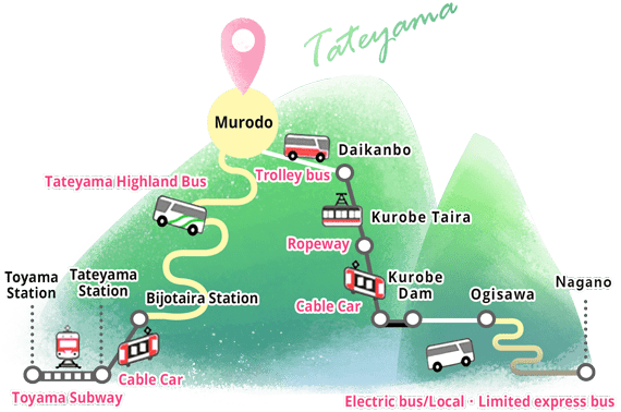 spring starts with snow valley  many of flowers bloom proudly in summer   then, fall colors spread in the mountains  tateyama kurobe fascinates  tourists from